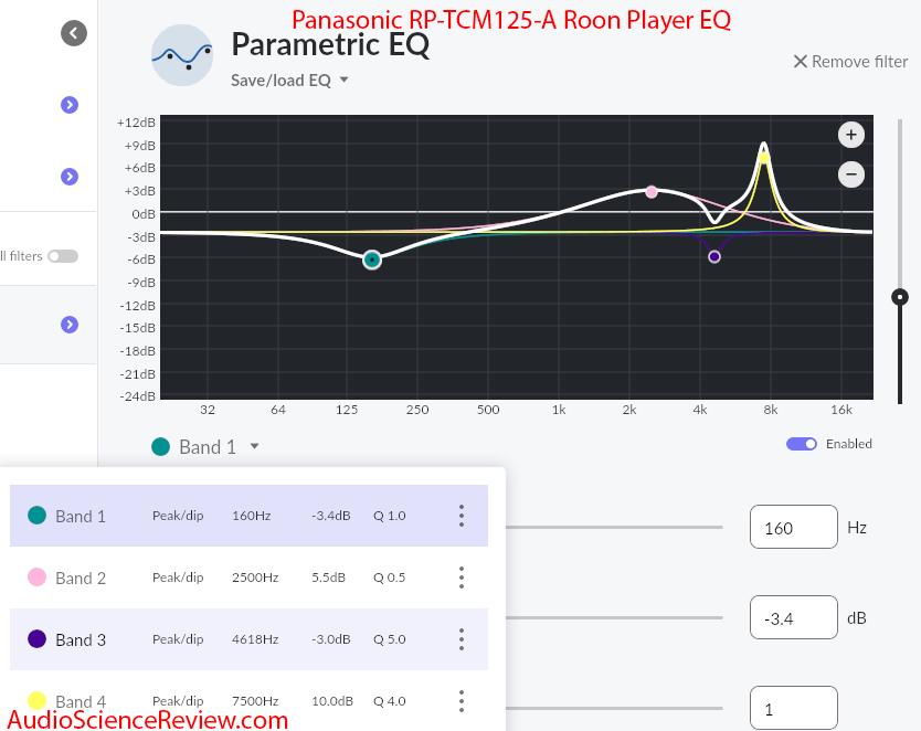 Panasonic RP-TCM125-A equalization EQ.png
