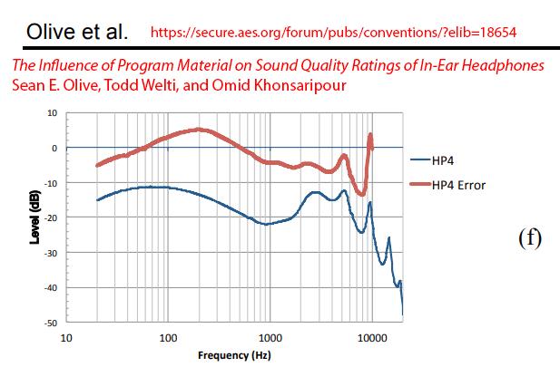 Panasonic RP-TCM125 AES Paper Measurements.png
