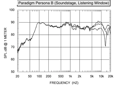 Paradigm Persona B (Listening Window) - S.png