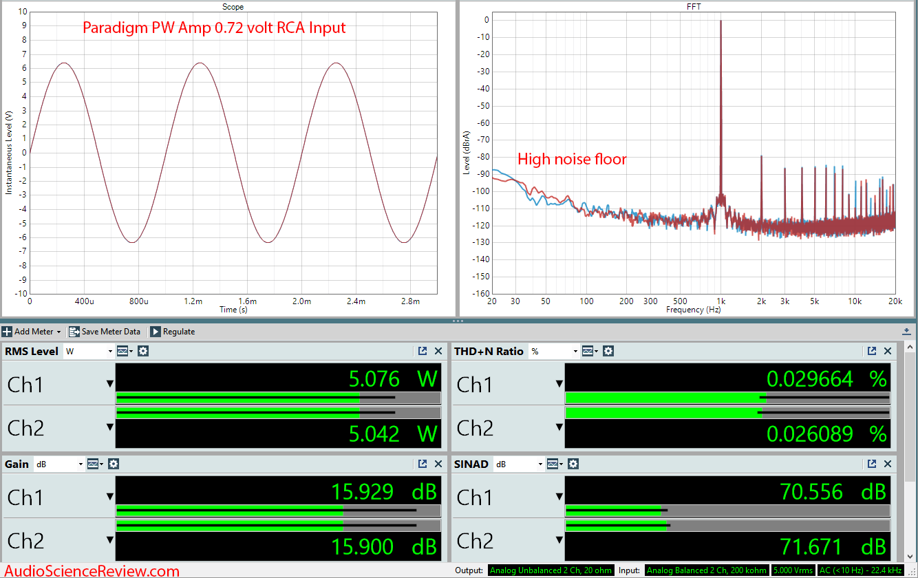 Paradigm PW Amp Wireless Streaming Amplifier Audio Measurements.png