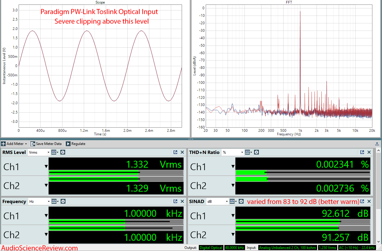 Paradigm PW-Link Streaming Preamplifier Audio Measurements.png