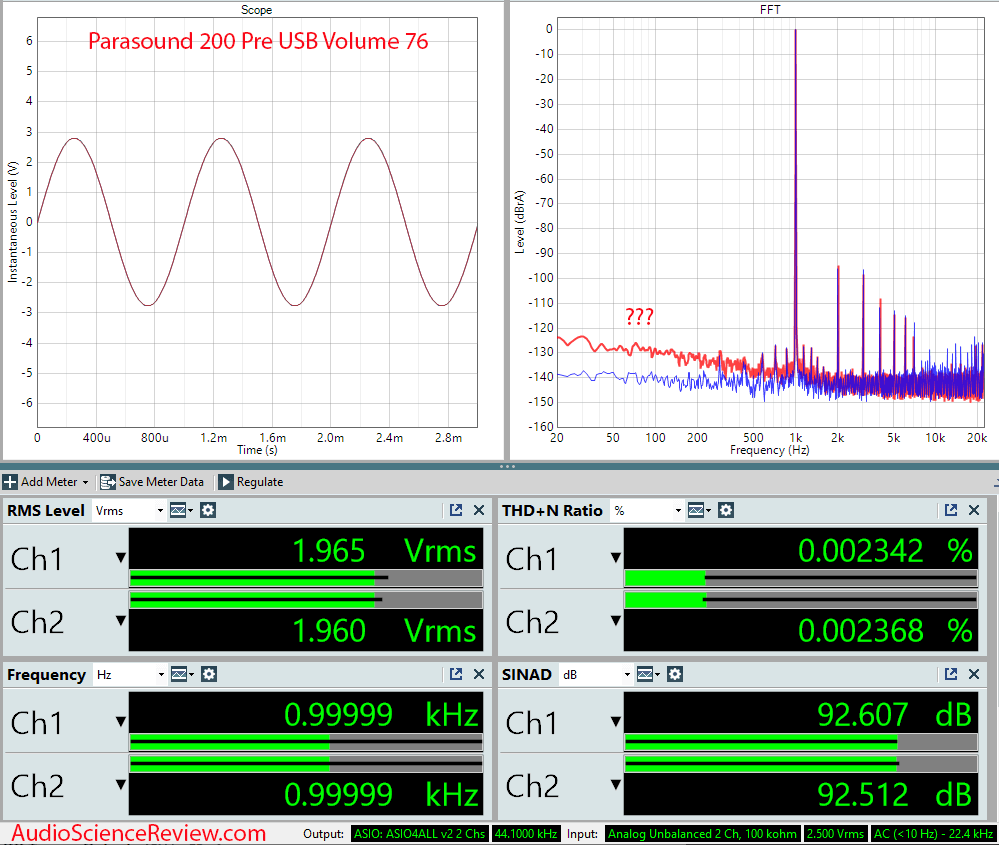 Parasound 200 Pre Measurements DAC.png