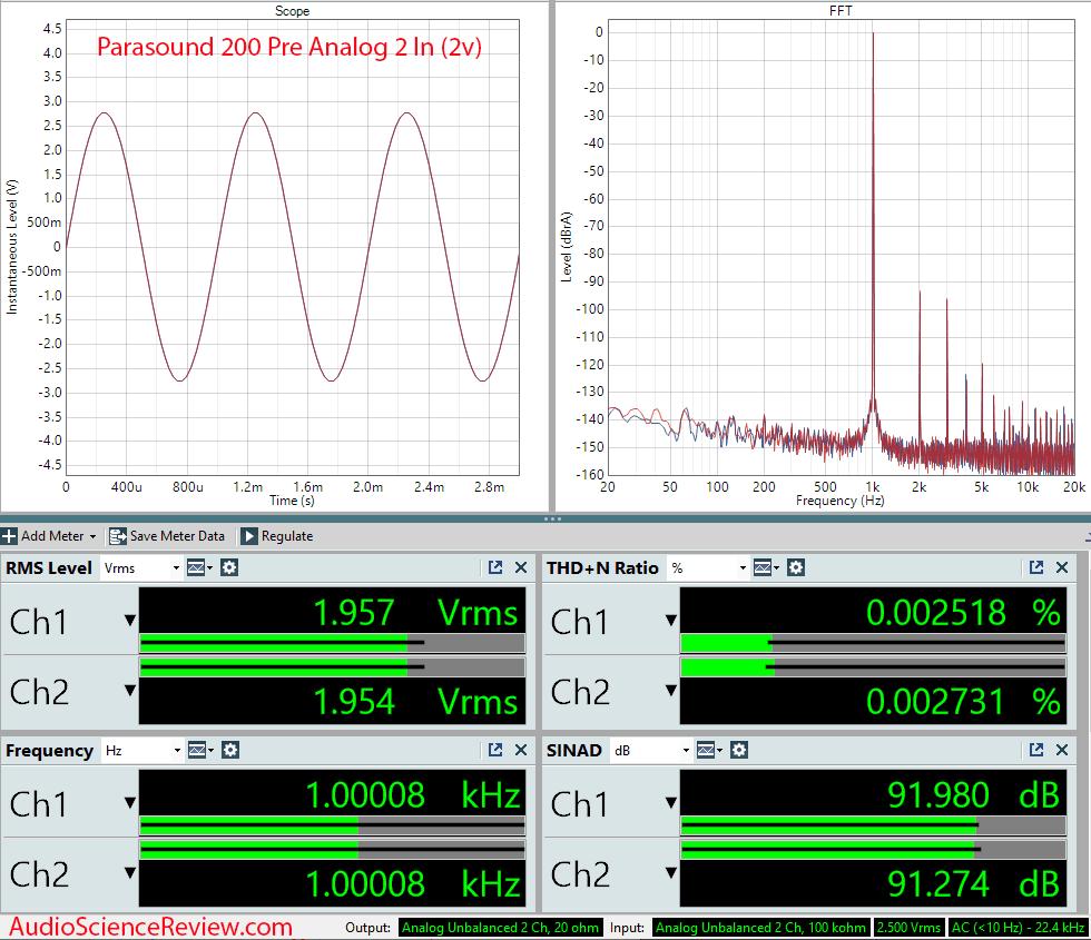Parasound 200 Pre Measurements Preamplifier.png