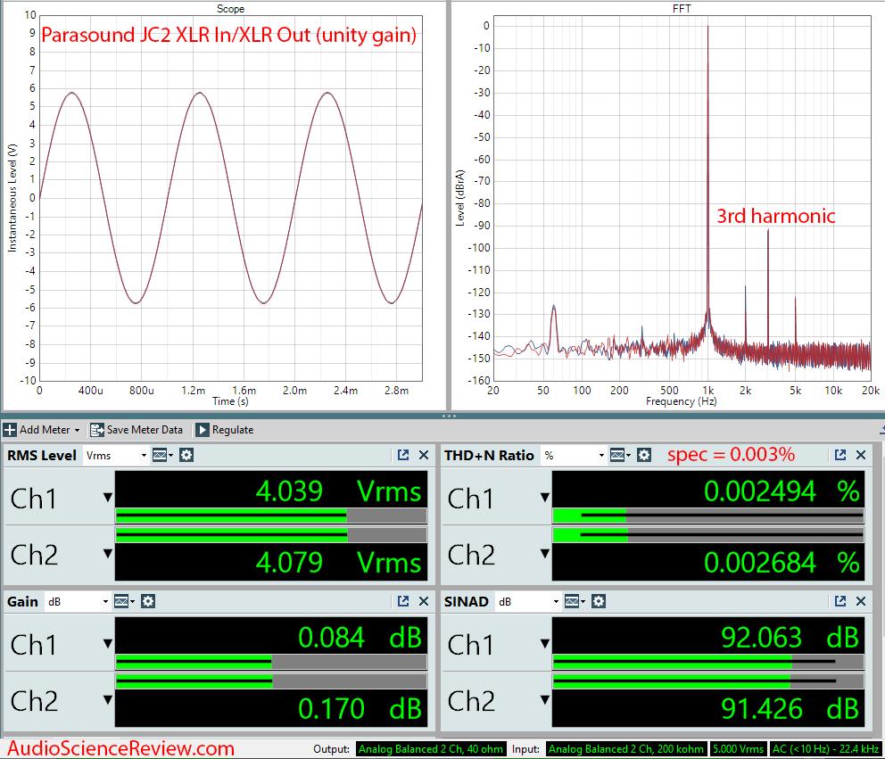 Parasound JC2 Preamplifier Balanced Audio Measurements.png