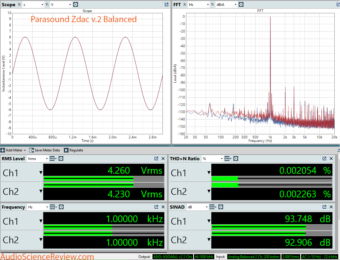 Parasound Zdac v2 DAC and Headphone Amp Dashboard Measurement.png