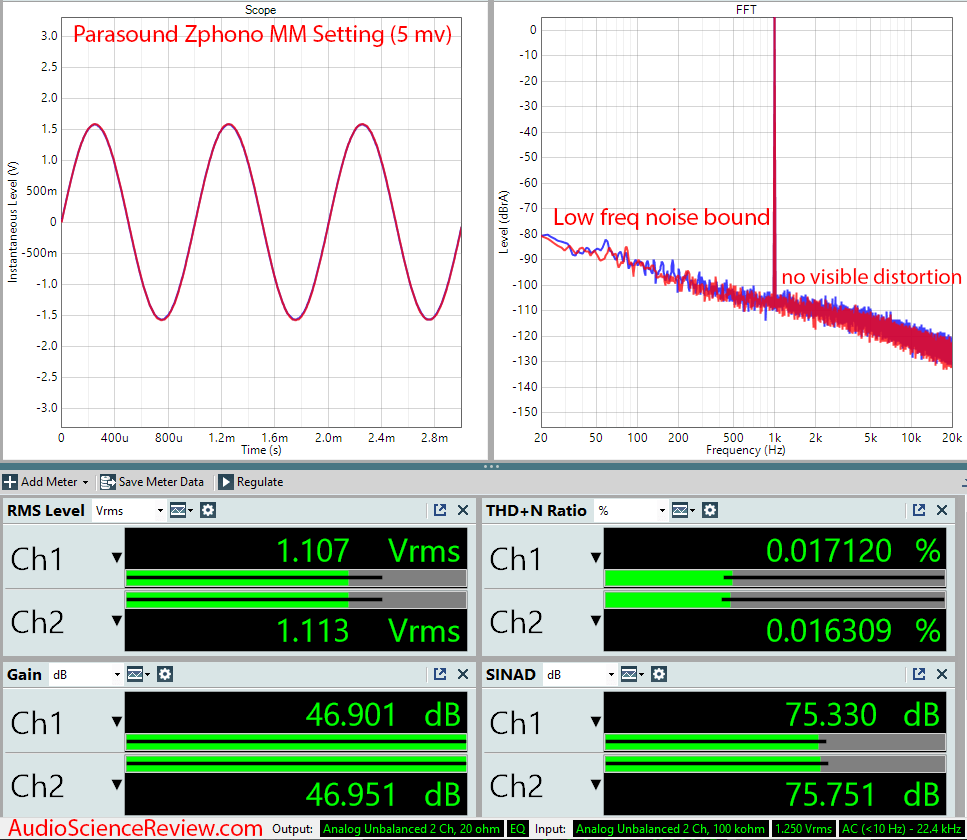 Parasound Zphono Phono Preamplifier stage MM audio measurements.png