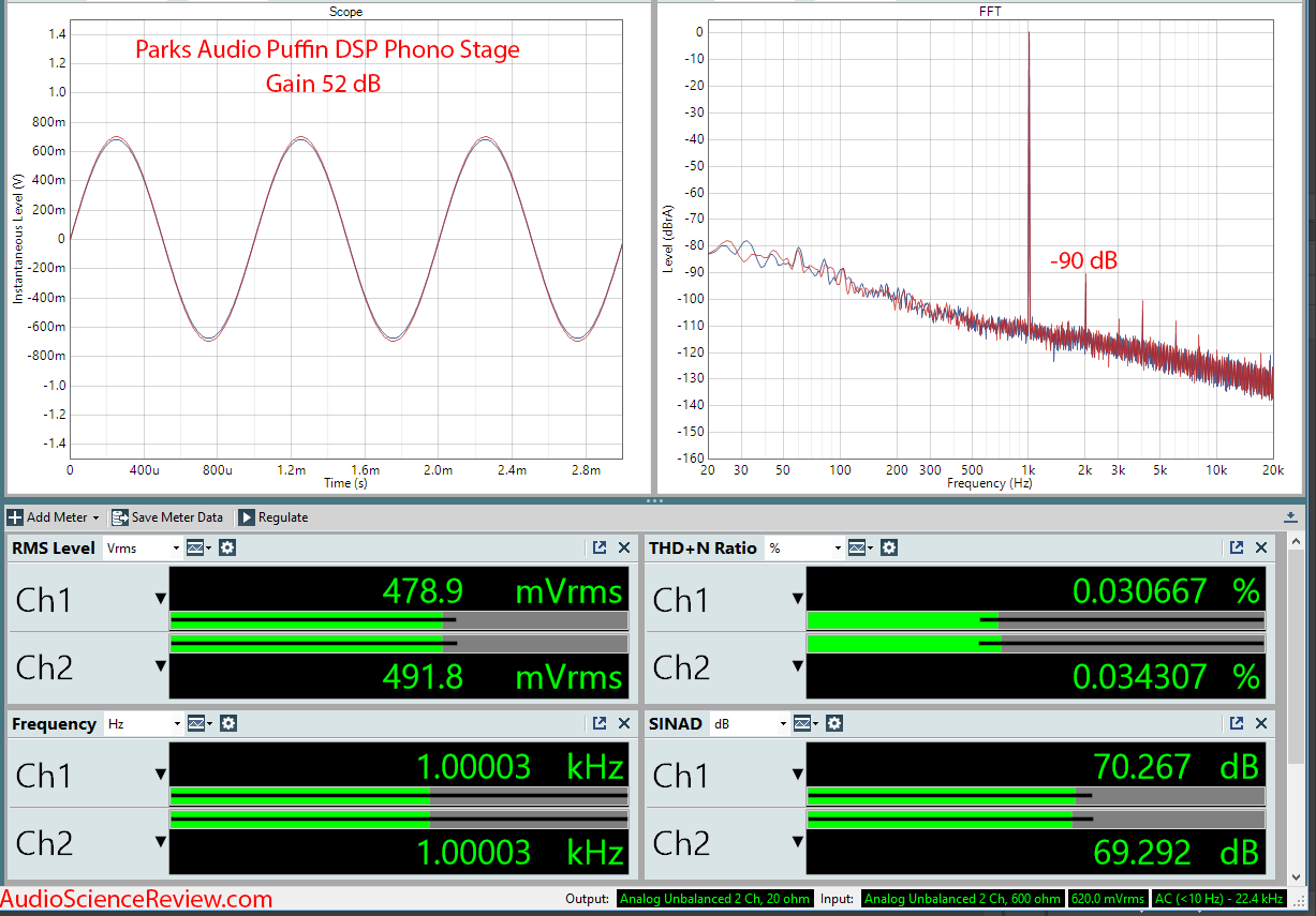 Parks Audio Puffin DSP Phono Stage Measurements.png
