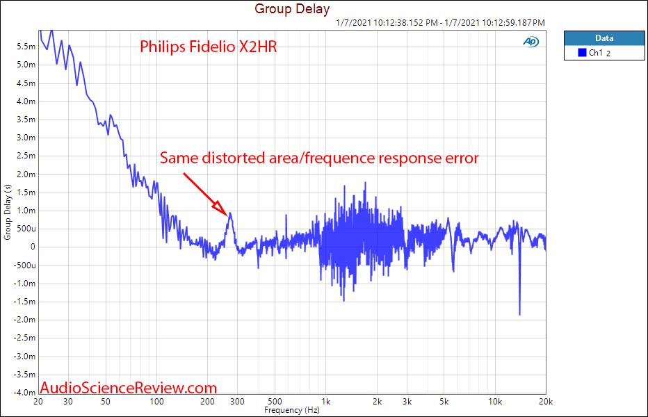 Philips Fidelio X2HR Measurement Group Delay.png