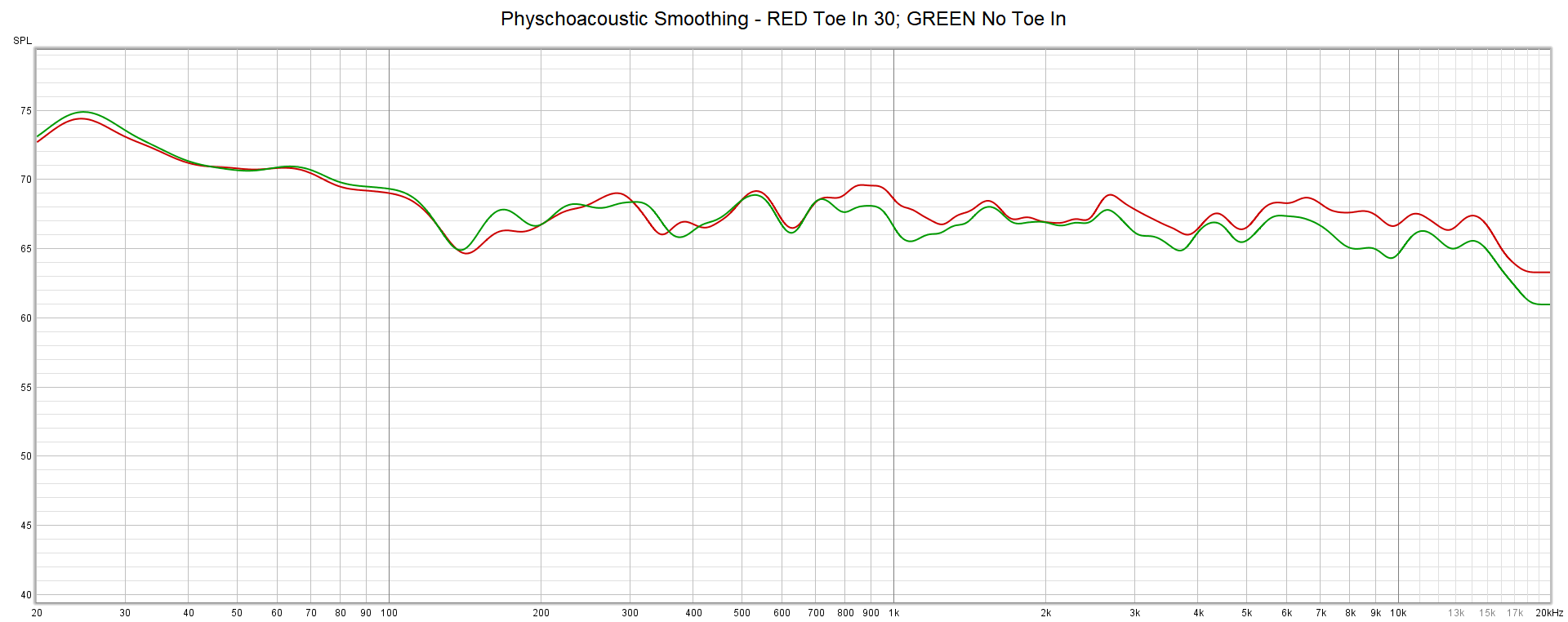 Physchoacoustic Smoothing.png