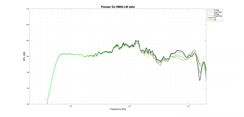 Pioneer DJ VM50 LW Better data.png