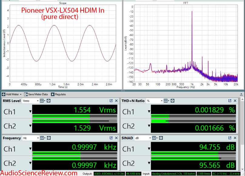 Pioneer VSX-LX504  Home Theater AVR DAC HDMI Audio Measurements.png