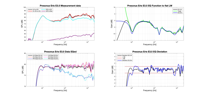 Presonus Eris E3.5 EQ Design.png