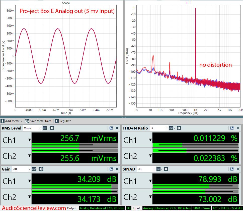 Pro-ject Optical Box E Phono Measurements Analog.png