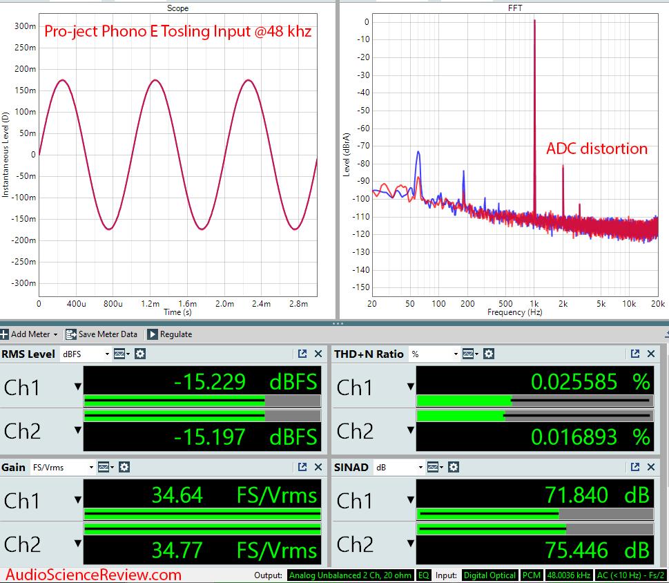 Pro-ject Optical Box E Phono Measurements Toslink Digital.png