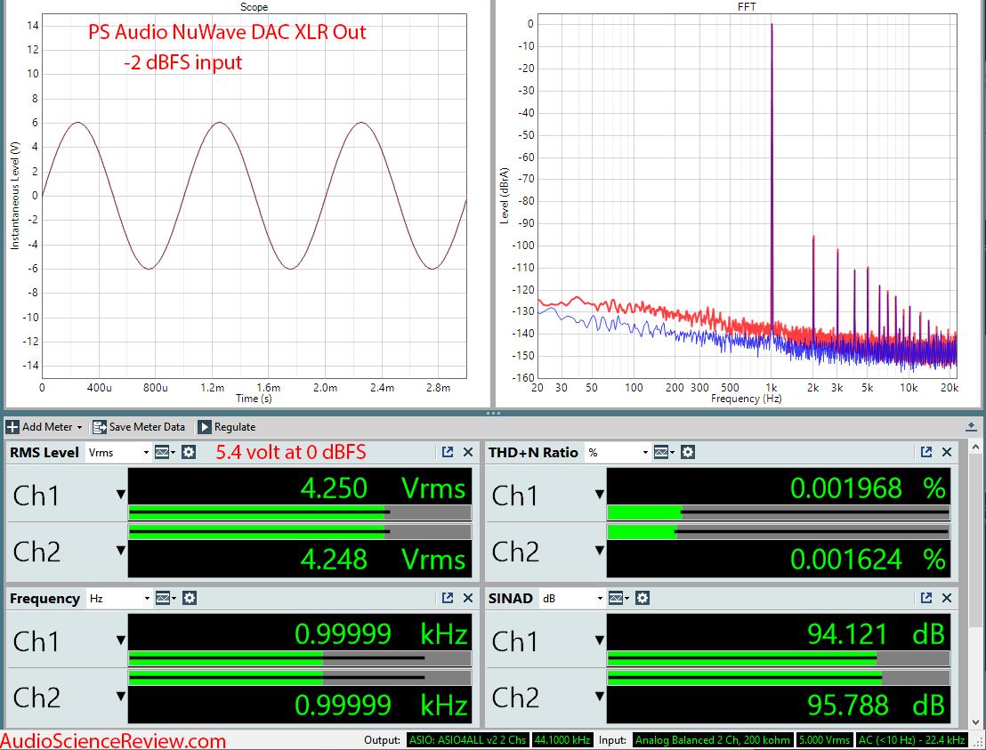 PS Audio NuWave DAC Audio Measurements.png