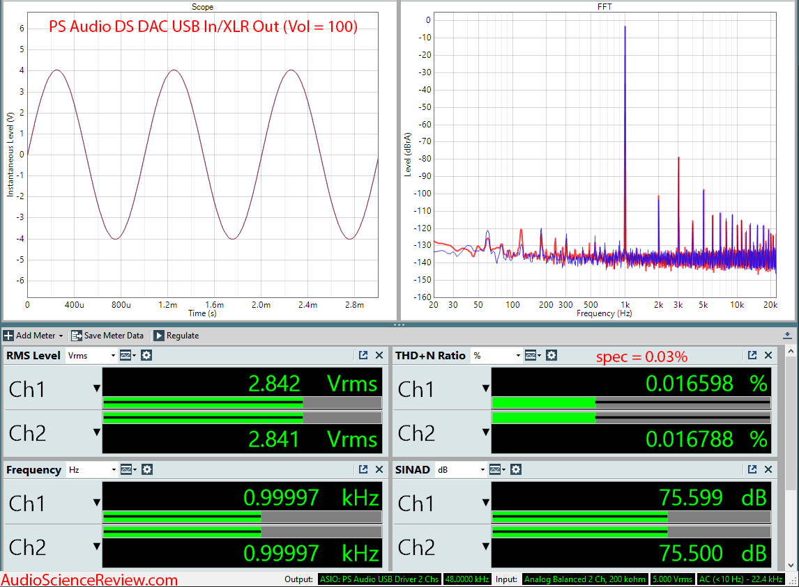 PS Audio PerfectWave DS DAC Audio Measurements.png