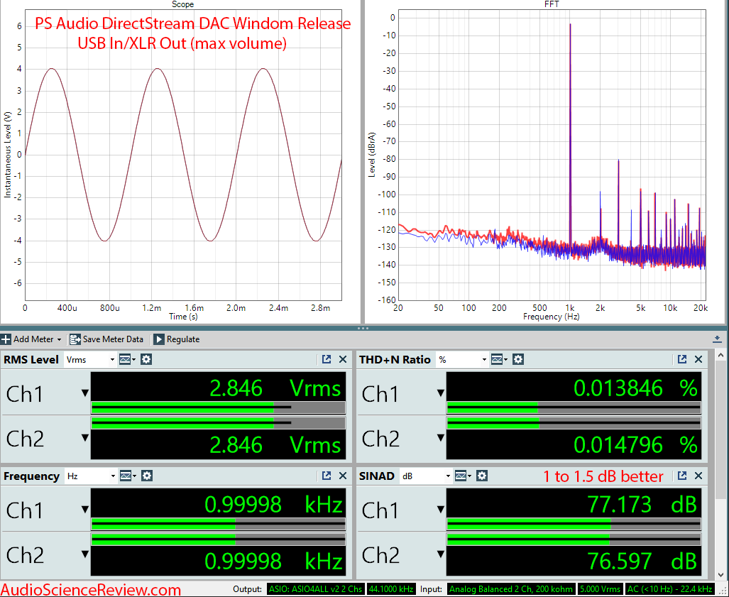 PS Audio PerfectWave DS DAC Windom Firmware Audio Measurements.png