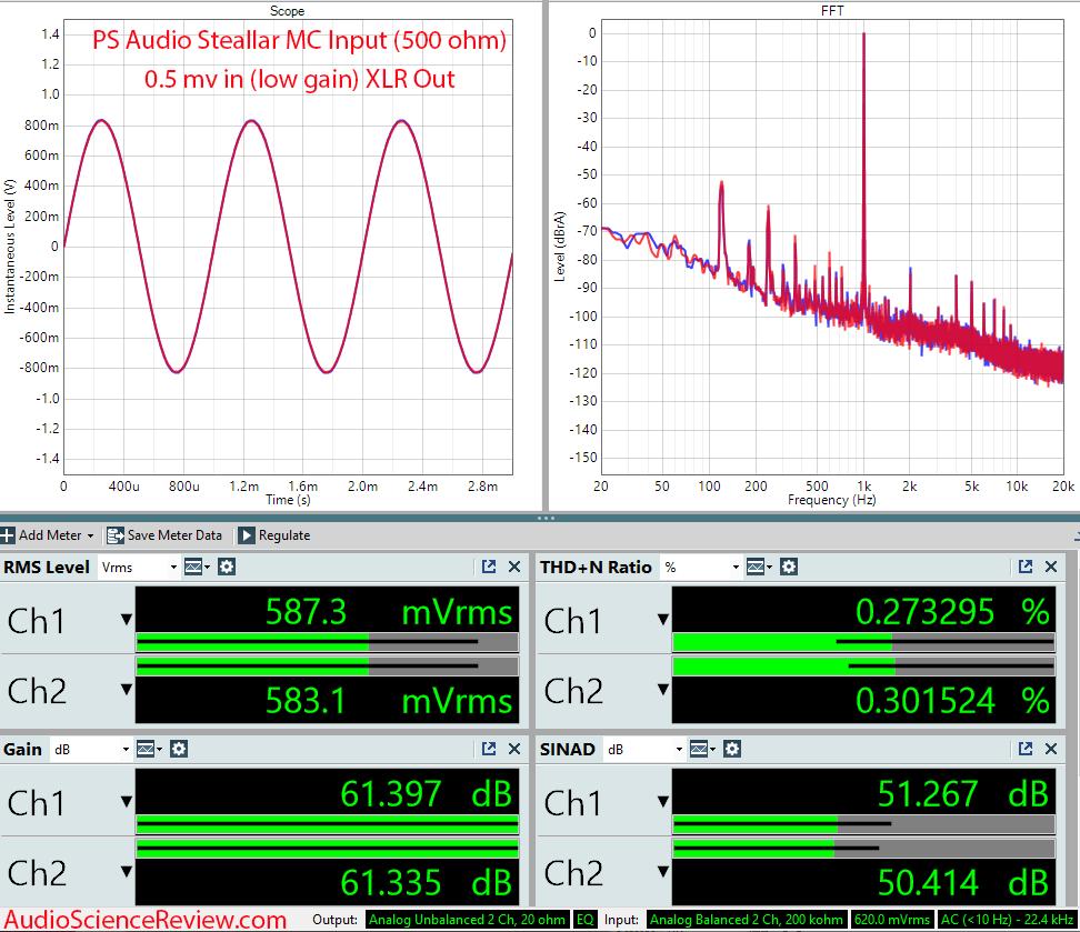 PS Audio Stellar Measurements MC Phono Preamplifier.png