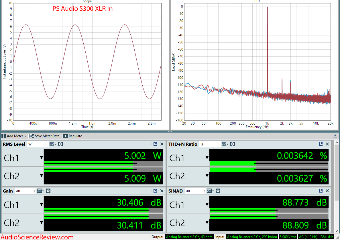 PS Audio Stellar S300 Stereo Power Amplifier Audio Measurements.png