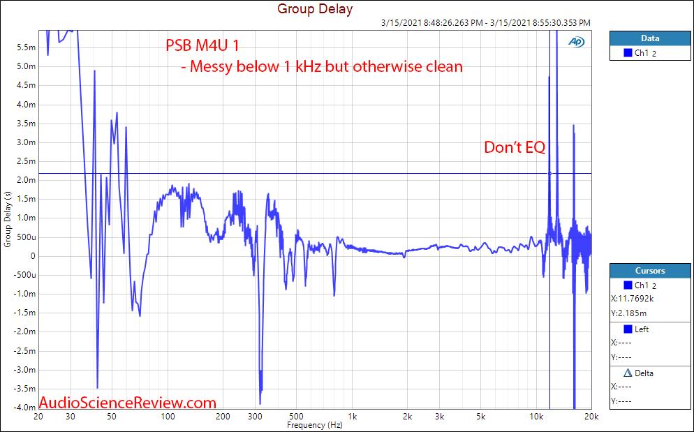 PSB M4U 1 Measurements headphone group delay.png