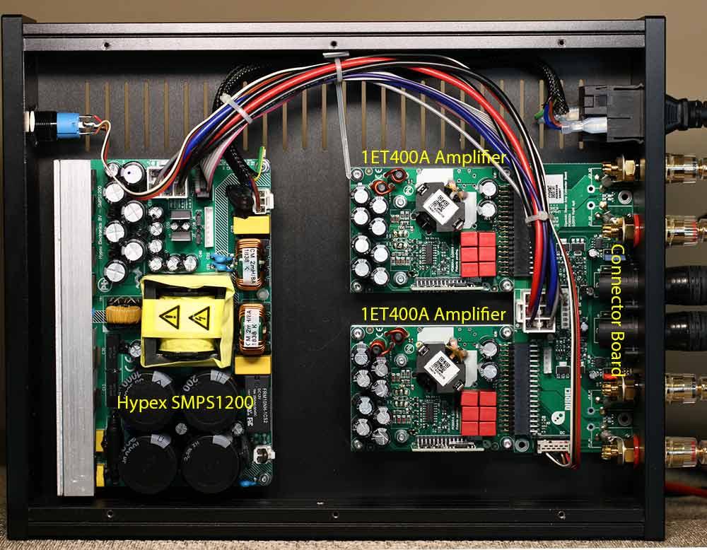 Review and Measurements of Purifi 1ET400A Amplifier | Audio Science