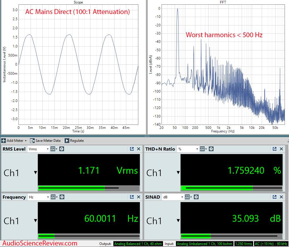 Puritan Audio PSM156 AC Mains Measureemnts Mains Purifier Filter.png