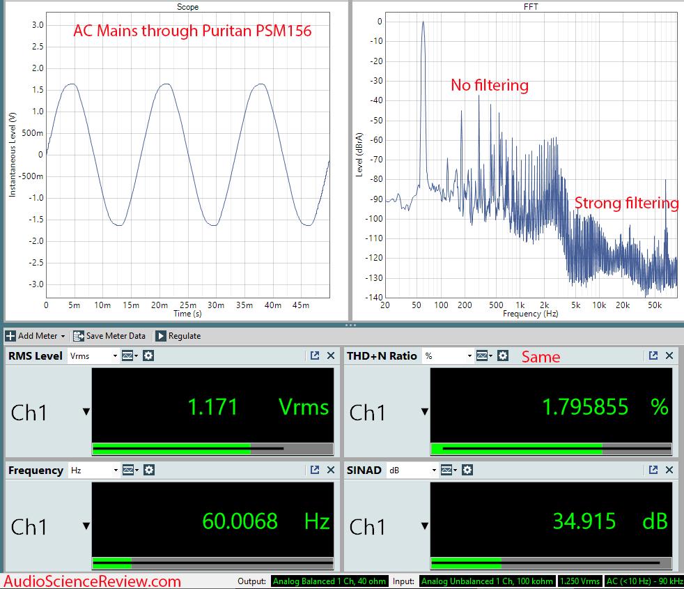 Puritan Audio PSM156 AC Mains Through Measureemnts Mains Purifier Filter.png