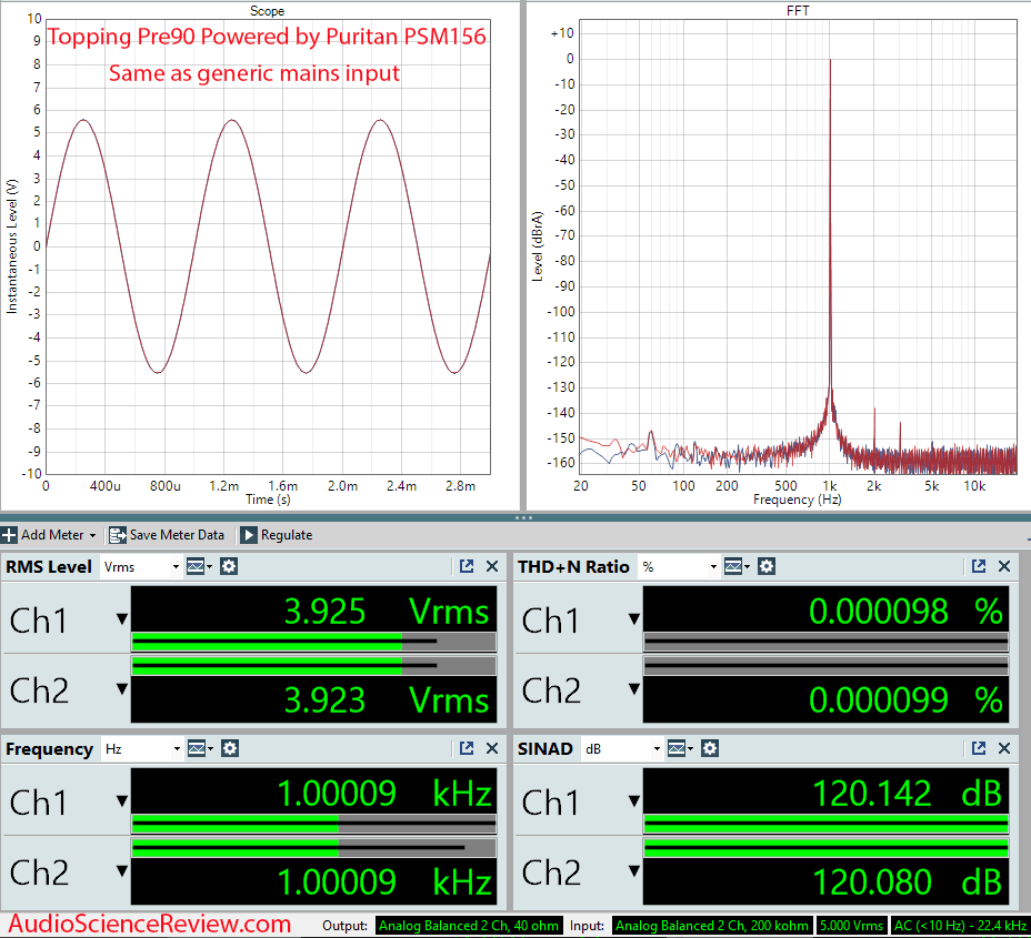 Puritan Audio PSM156 Measurements Topping Pre90.png