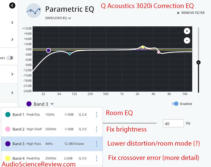 Q Acoustics 3020i Bookshelf speaker Correction EQ Roon.png