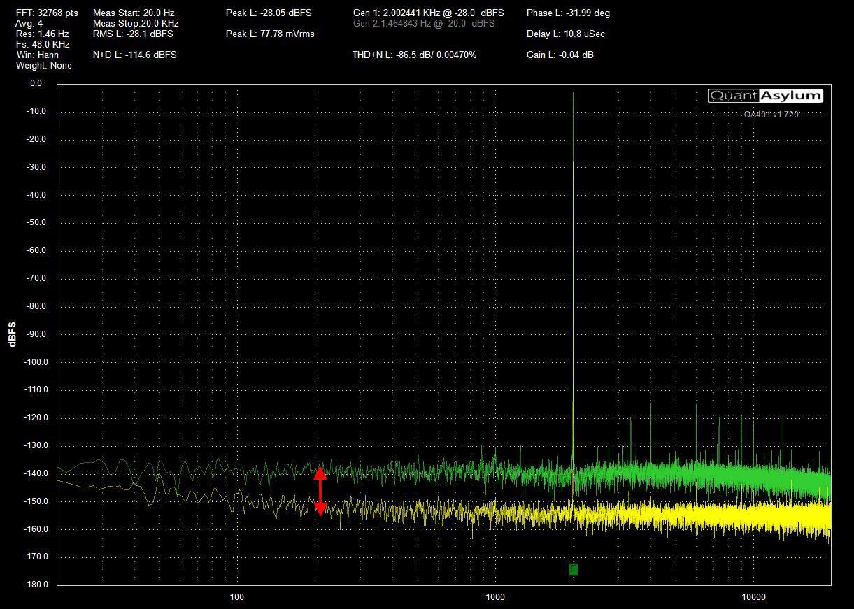 RME ADI-2 Pro with QuantAsylum QA401
