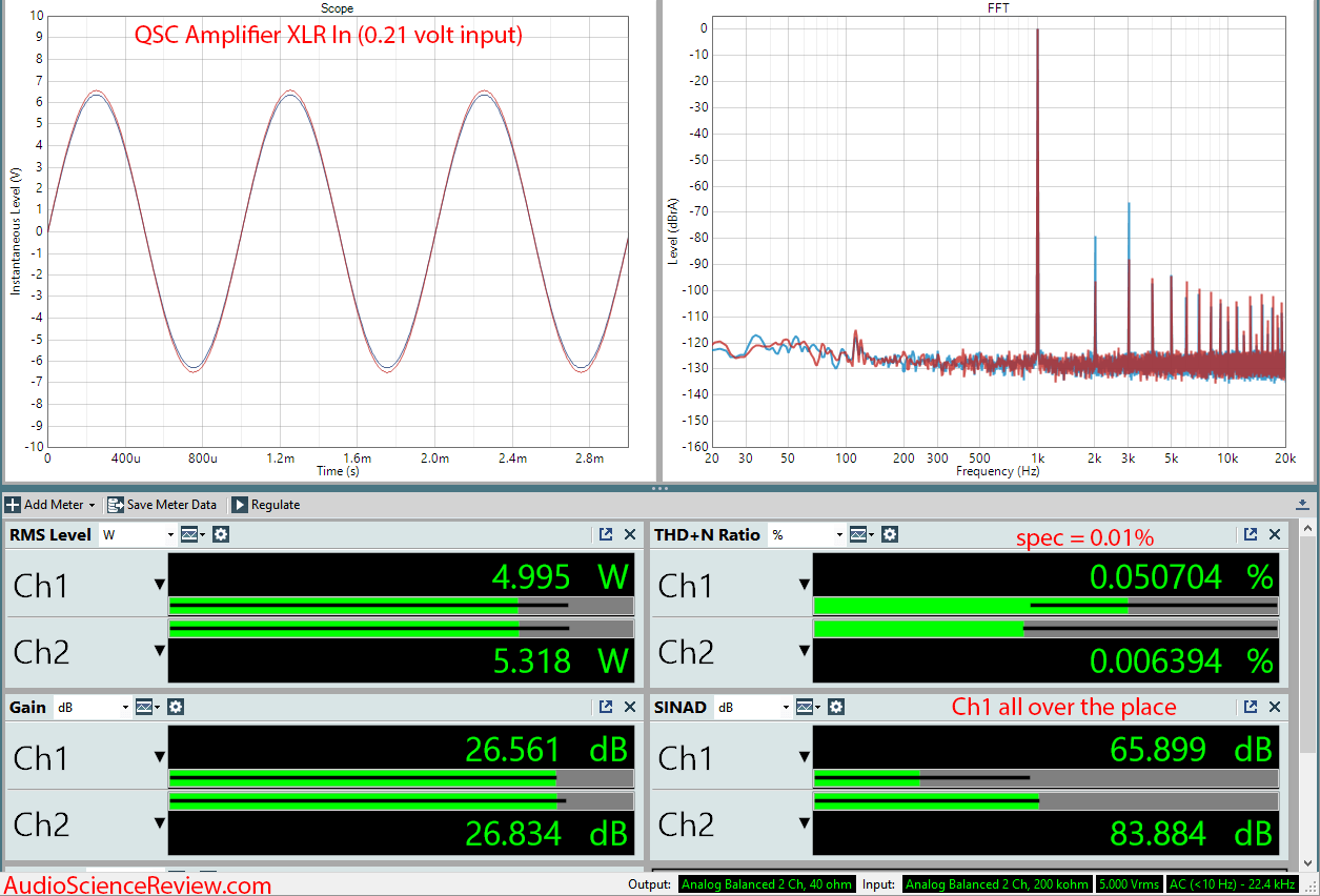 QSC DCA2422 Digital Cinema Amplifier Audio Measurements.png
