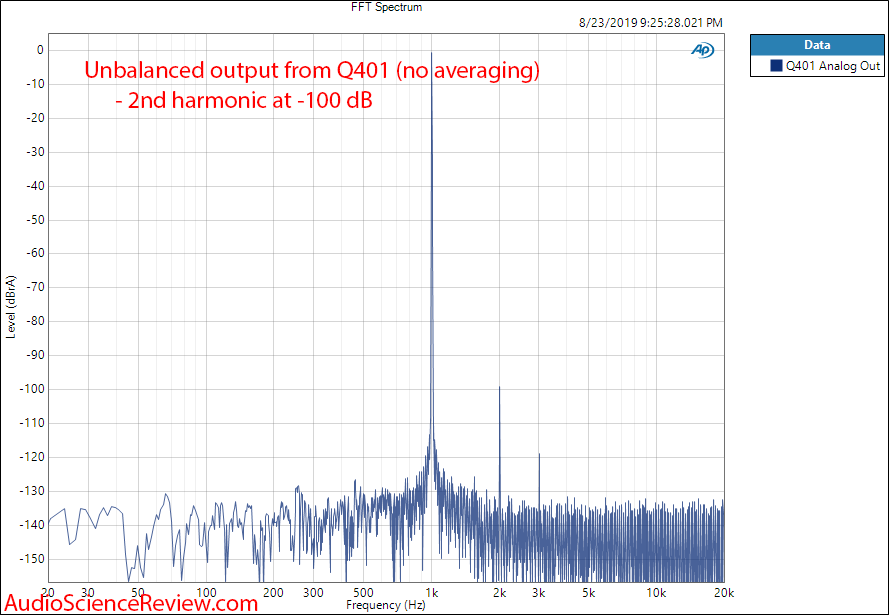 QuantAsylum Analog Input Analog Generator Performance Audio Measurements.png