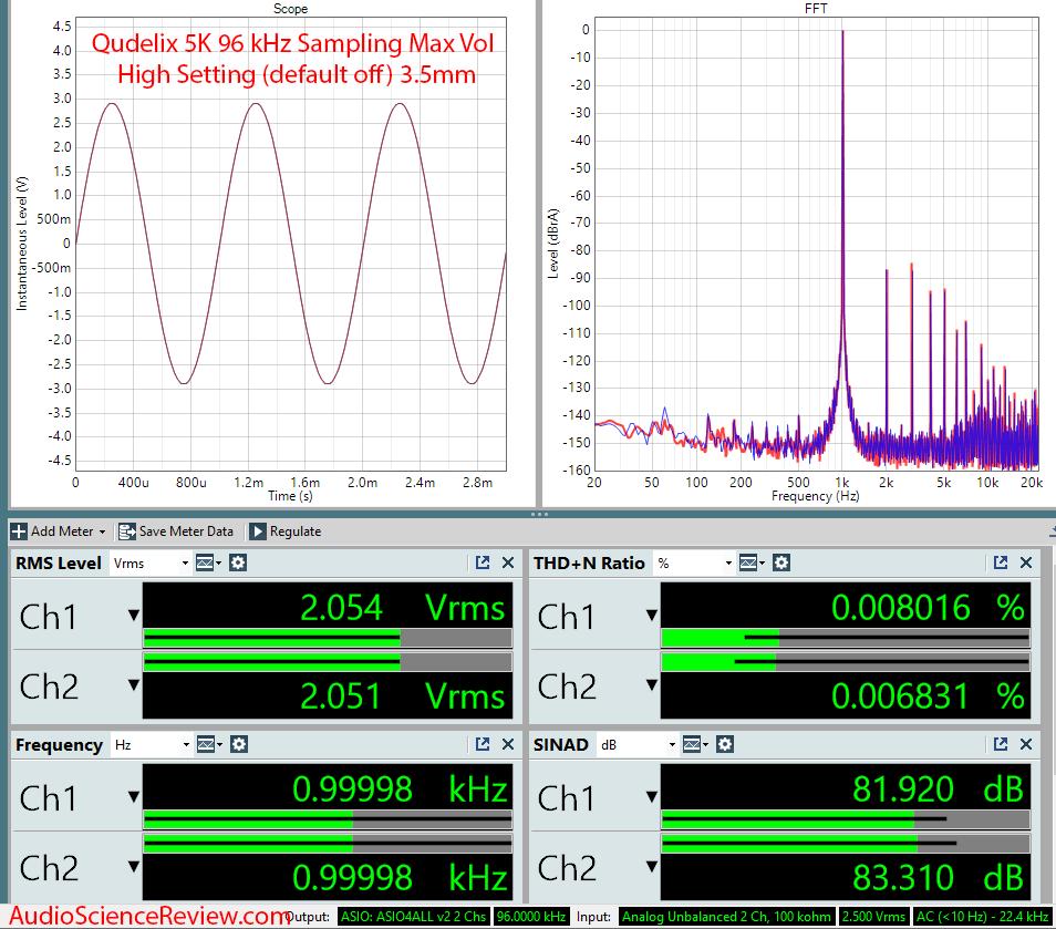 Qudelix 5K Portable DAC and Headphone Amp USB Audio Measurements.png