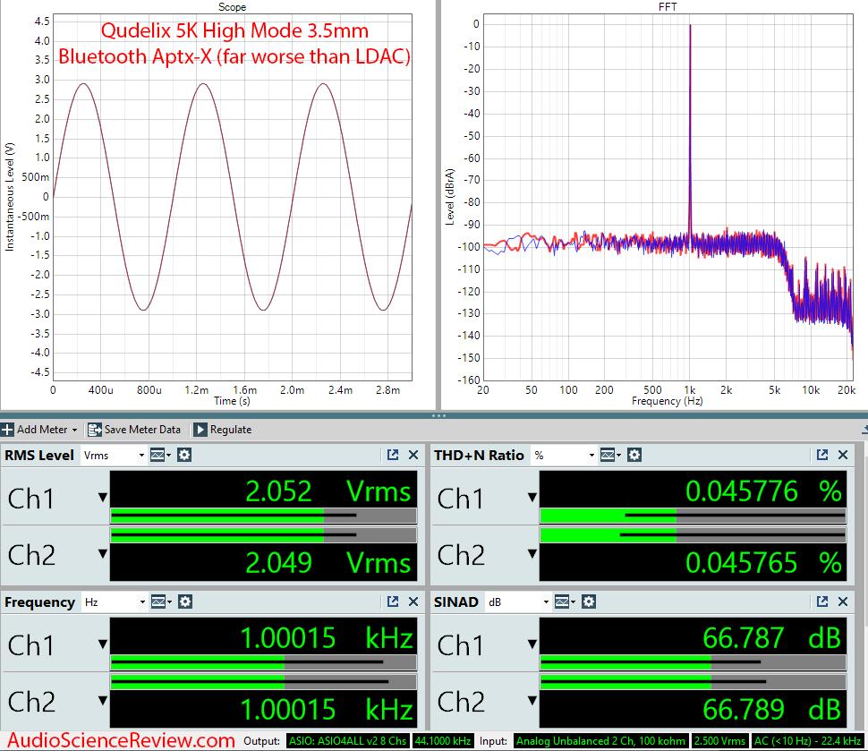 Qudelix 5K Portable DAC and Headphone Amp USB Bluetooth Apt-x Audio Measurements.png