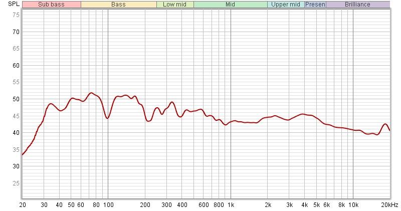 R162 MathAudio.jpg