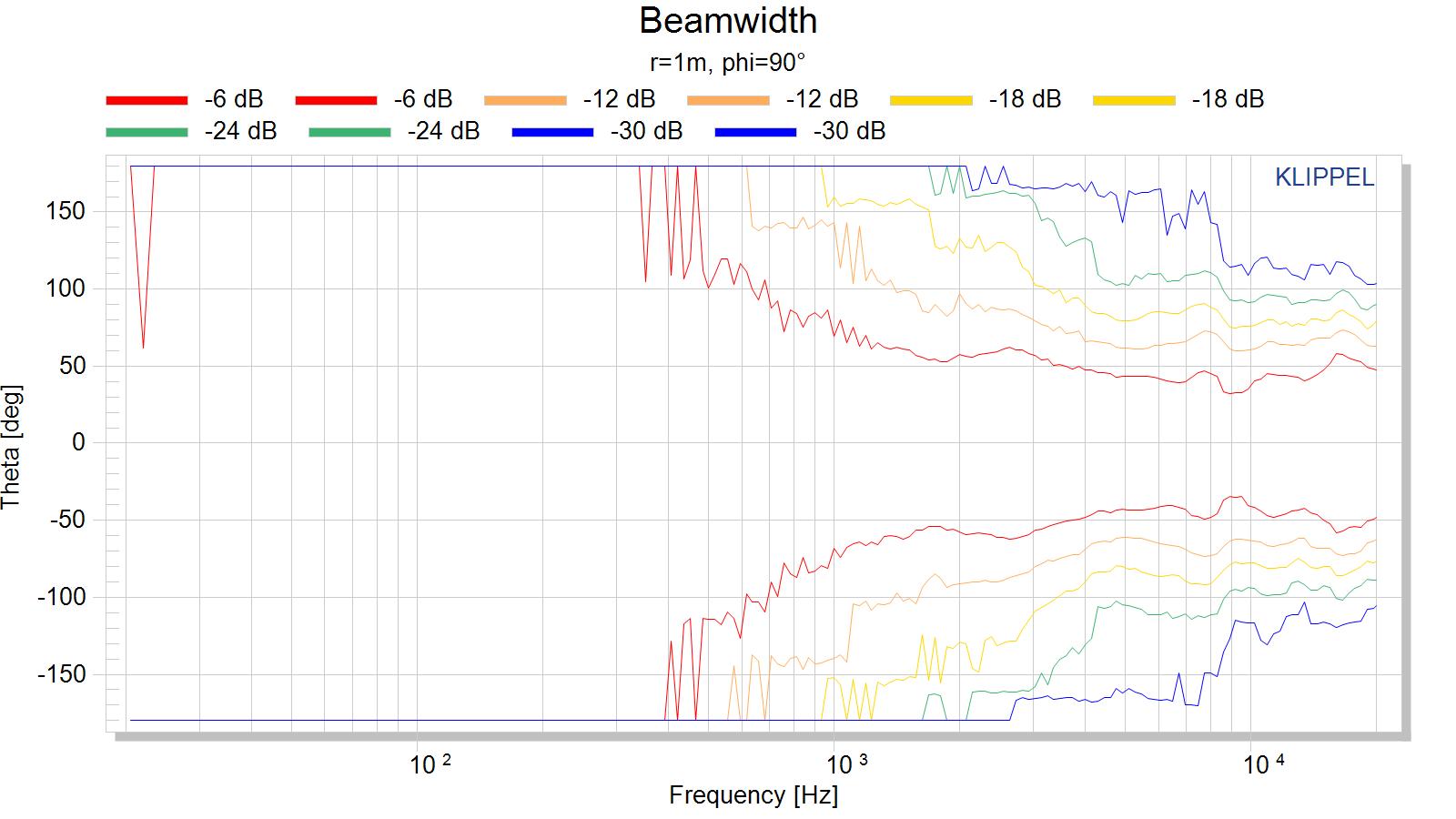 R3 beamwidth.png