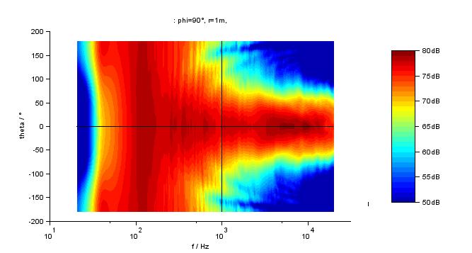 R3 horizontal contour.png