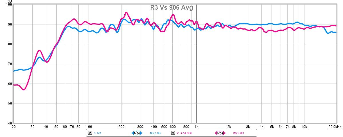R3 Vs 906 Avg.jpg