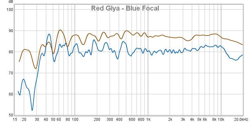 red-giya-blue focal.jpg