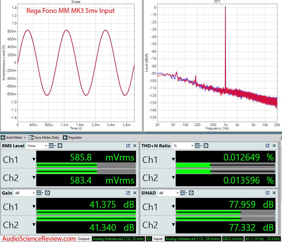 Rega Fono MM MK3 Phono Preamp stage audio measurements.png