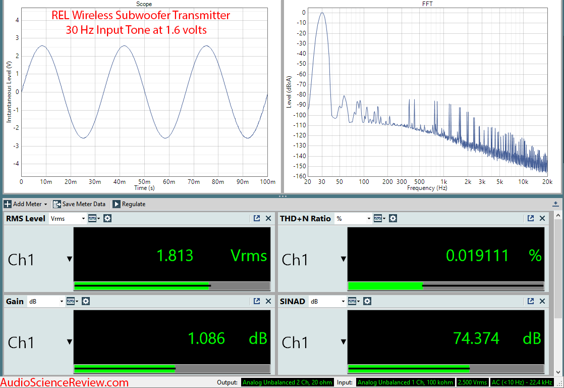 REL Acoustics Ht-Air Wireless Transmitter and Receiver Audio Measurements.png
