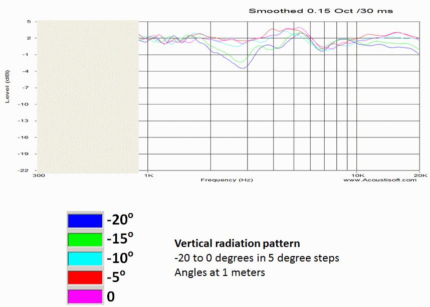 revel-performa3-m106-fig11-lg.jpg