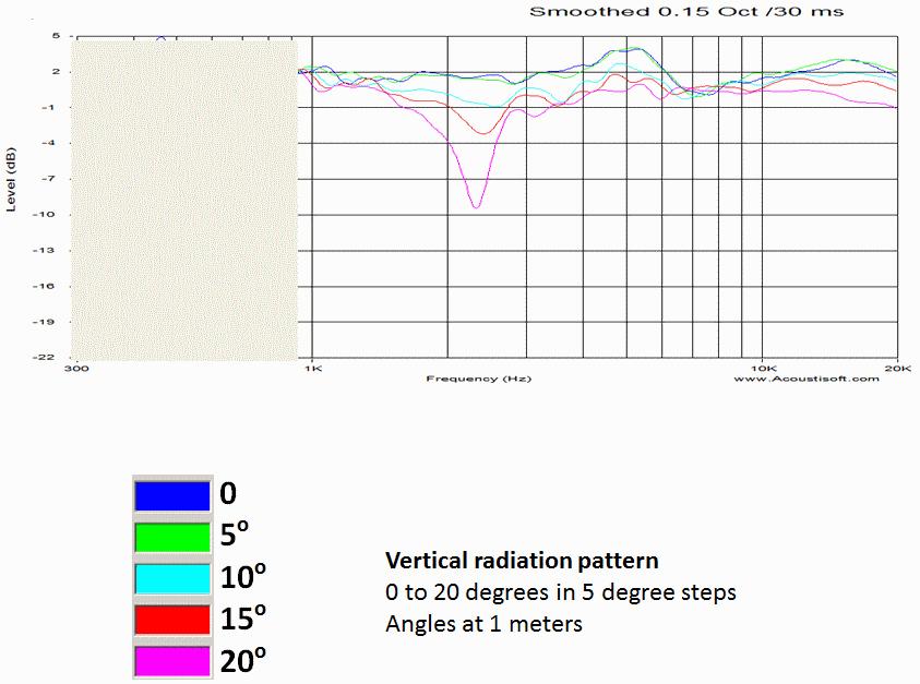revel-performa3-m106-fig12-lg.jpg