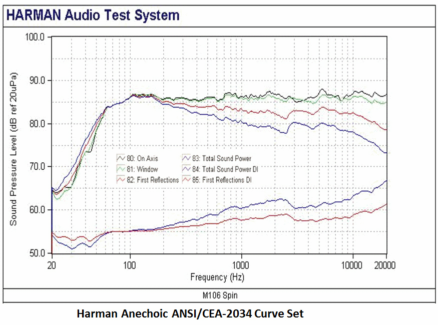 revel-performa3-m106-fig14-lg.jpg