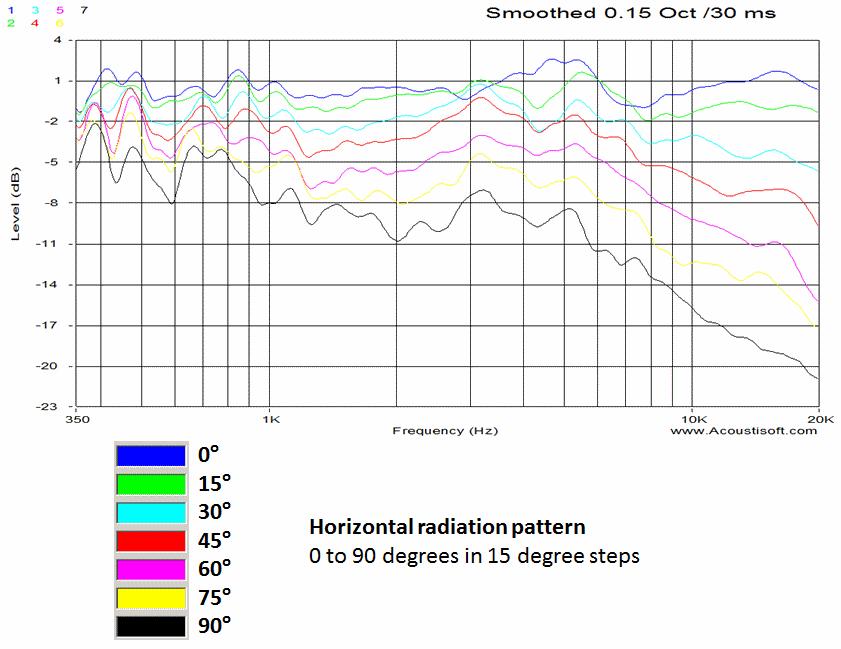 revel-performa3-m106-fig9-lg.jpg