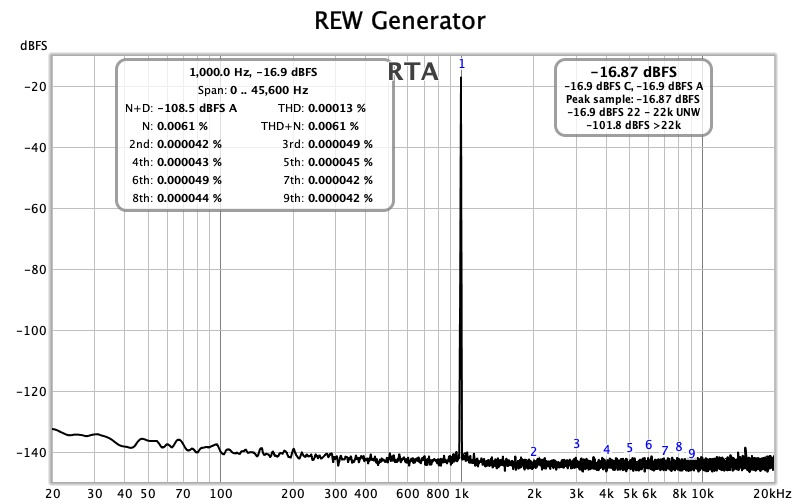 REW generator.jpg
