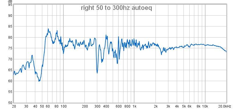 right 50 to 300hz autoeq.jpg