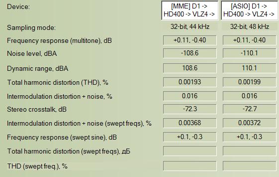 rmaa-d1-loopback-hd400-402vlz4.png