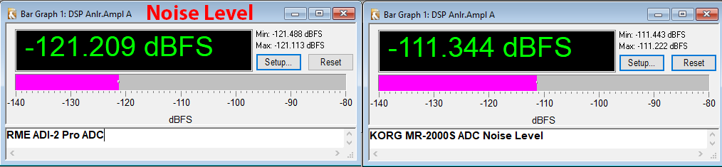 RME ADI-2 ADC and Korg MR-2000S Noise Level.png