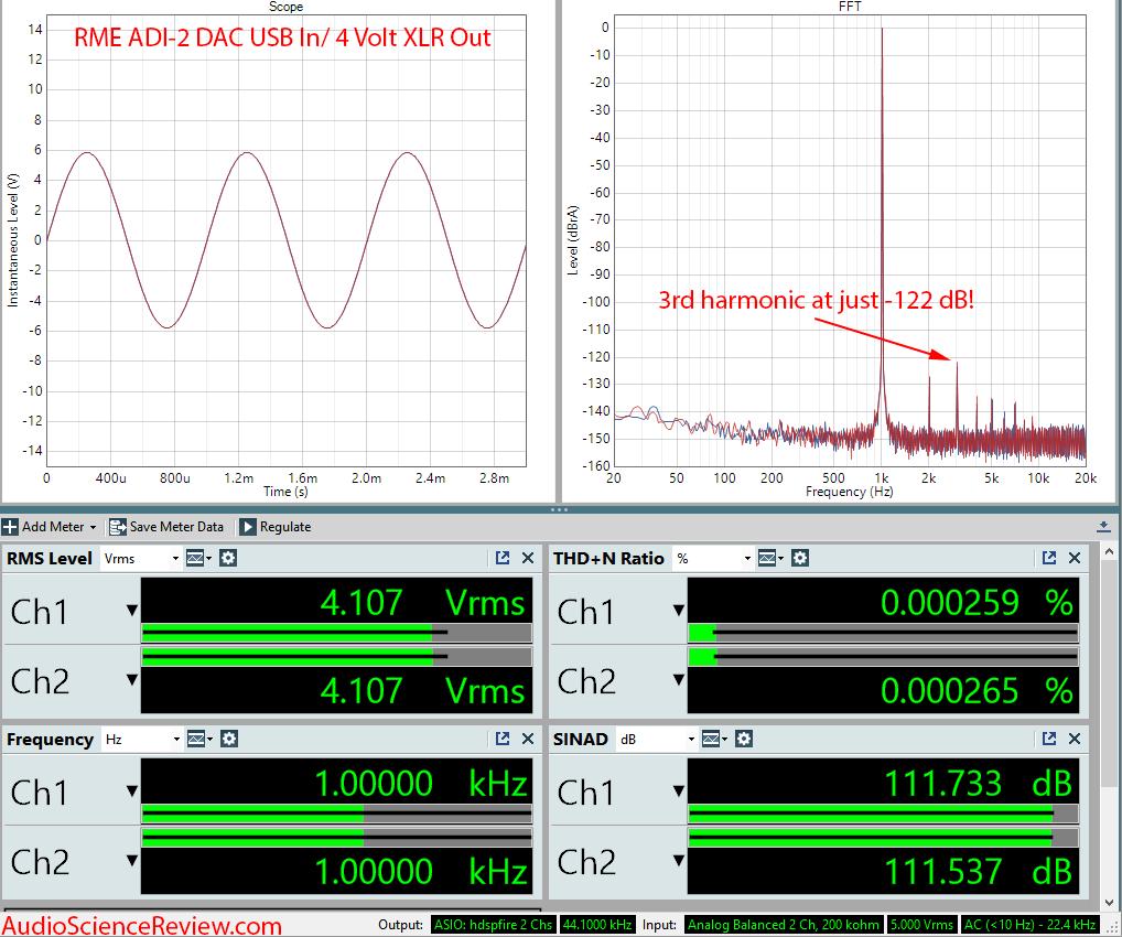 RME ADI-2 DAC And Headphone Amplifier Audio Measurements.png